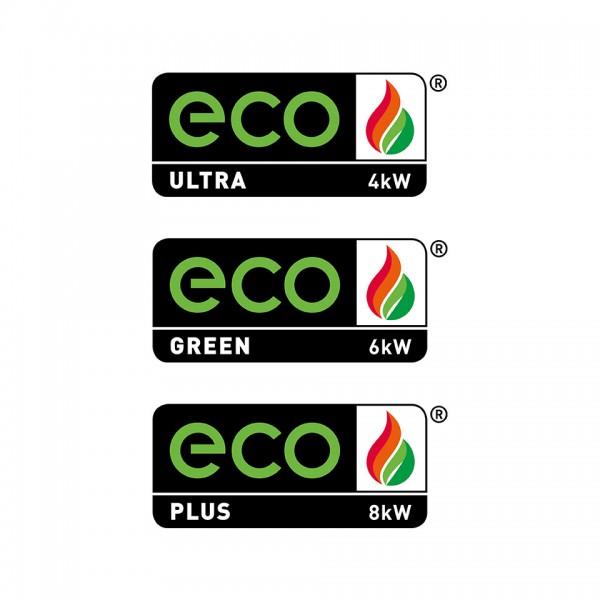 Eco Logos Übersicht